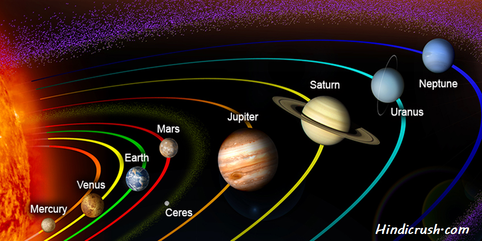Planets in hindi
